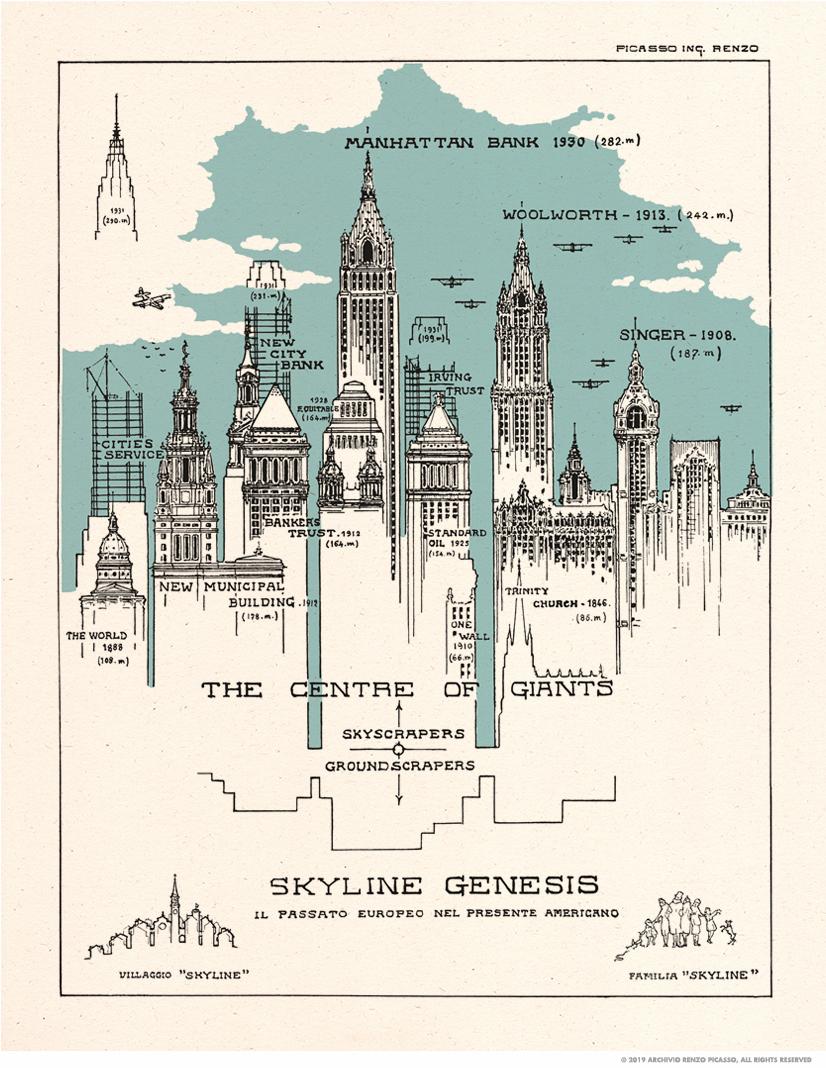 NEW YORK_Skyline-Genesis_©ArchivioRenzoPicasso